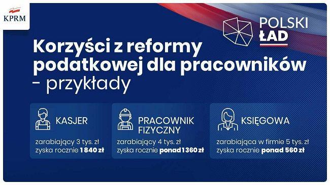 Polski Ład:560 zł w roku dla księgowych