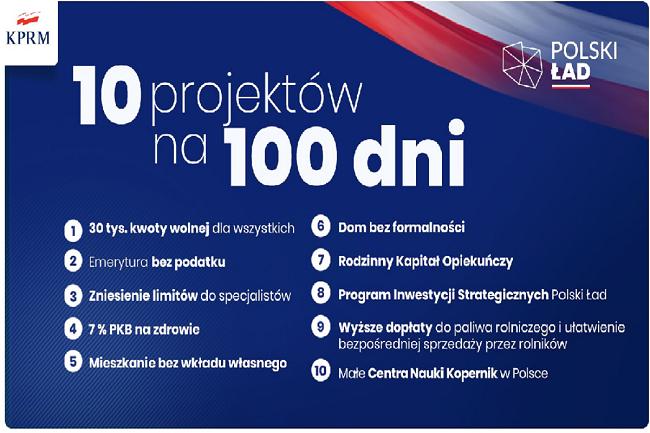 10 projektów na 100 dni Polski Ład zmiany w podatkach