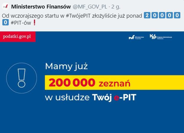 200 tys PIT w usłudze Twój e-PIT