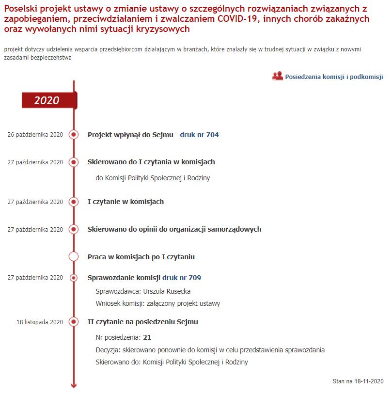 Proces legislacyjny - Tarcza 6.0