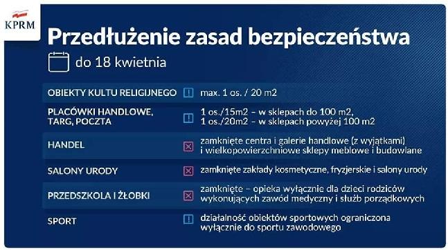 Przedłużenie zasad bezpieczeństwa do 18 kwietnia 2021 r.