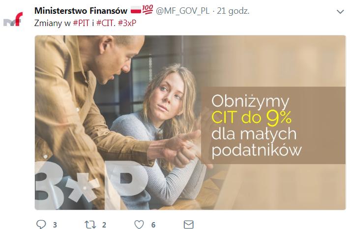 tweet MF: podatek CIT obniżony do 9 procent dla małych firm